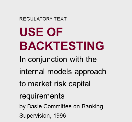 Use  of  backtesting